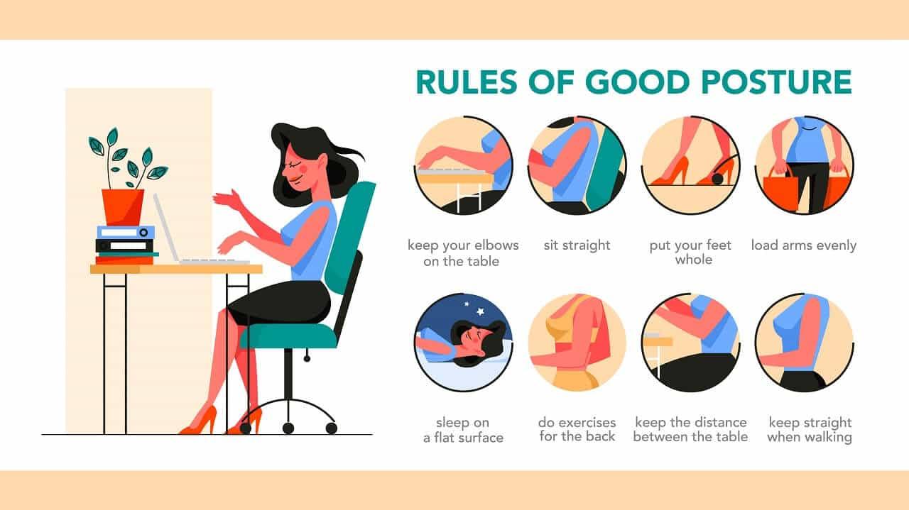 Good Desk Posture
